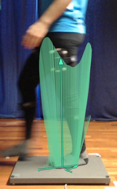 Mensch auf Kraftmessplatte mit Force Vector Overlay